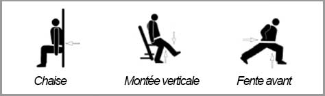 Exercices musculation sports d'hiver